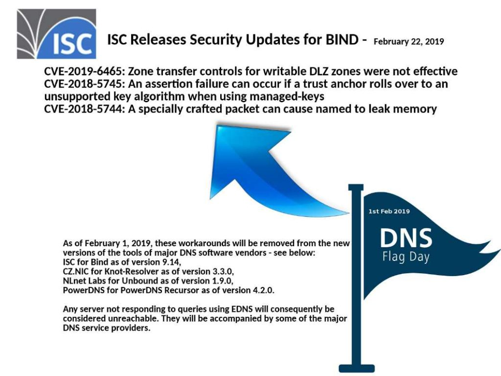 ISC Releases security updates for Bind – Feb 2019 | Cyber